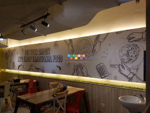 Pemasangan Wallstiker Di Jogja City Mall, Kutu Patran, Sinduadi, Mlati, Sleman, Yogyakarta